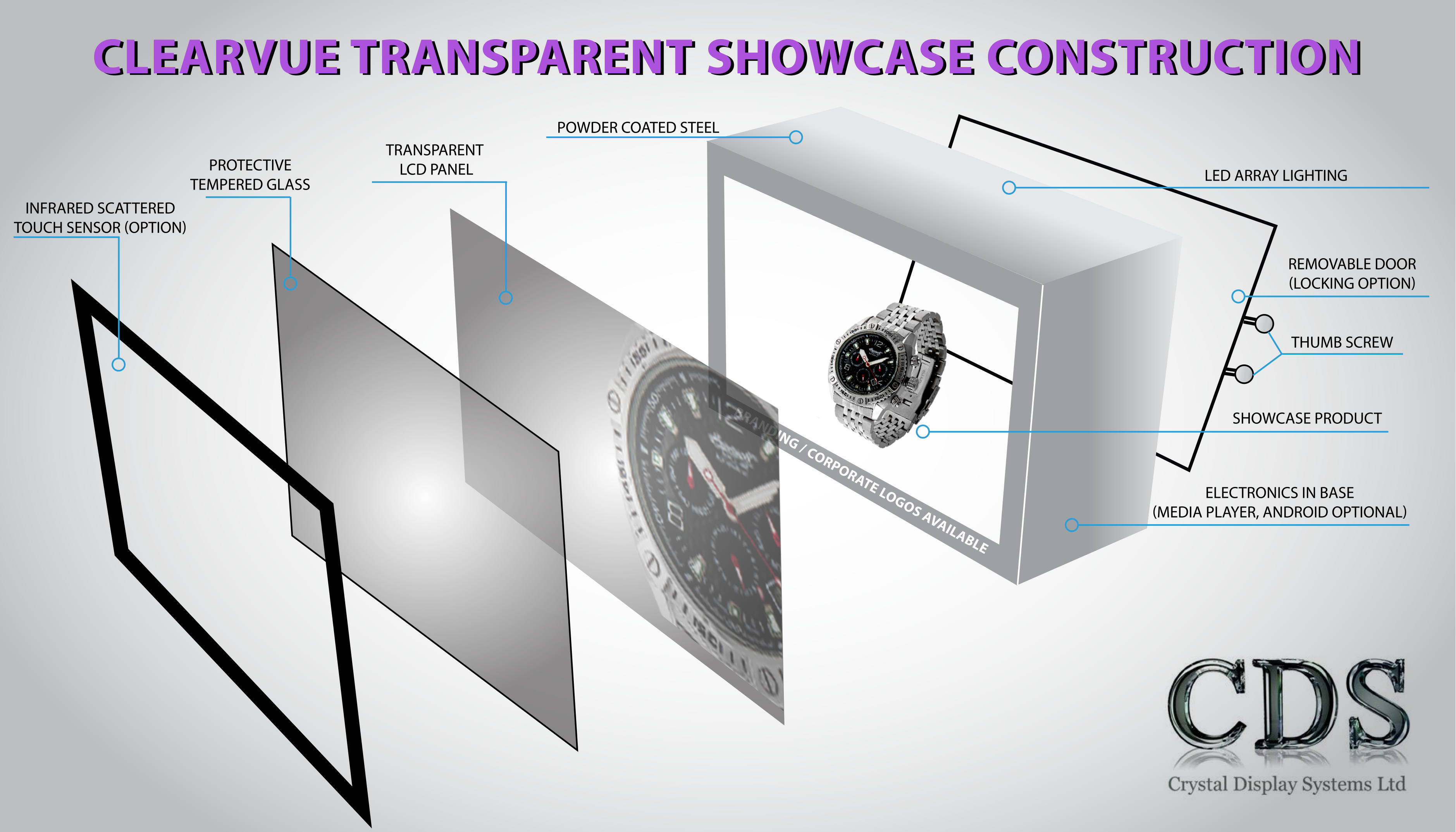Transparent Showcase exploded Transparent Showcase multitouch LCD Showcase