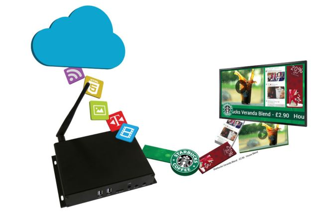 CDS Network digital signage player