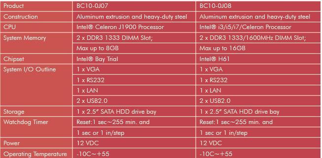 IP 67 info