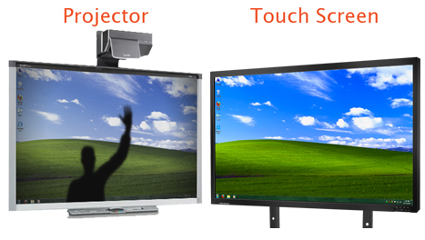 crystal display systems – touch interactive whiteboard