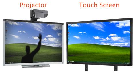 lcd vs projector