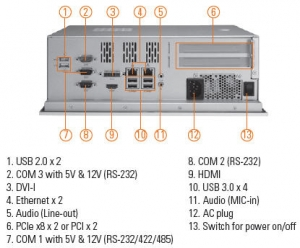 "CDS Launches the P1127E-871 12.1"" Industrial Panel PC"