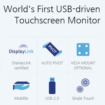 usb monitor