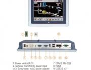 got5120t-845-panel-pc