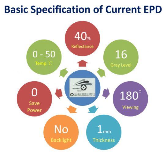 e-paper spec