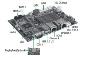 CDS Launches NEW 3.5″ embedded SBC (CAPA881)