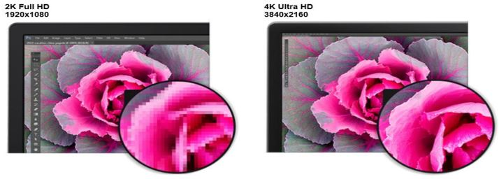 CDS 4K TFT displays