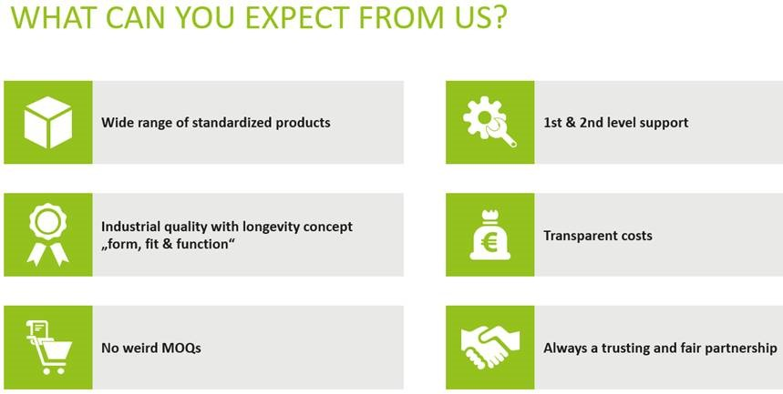 cds expectations