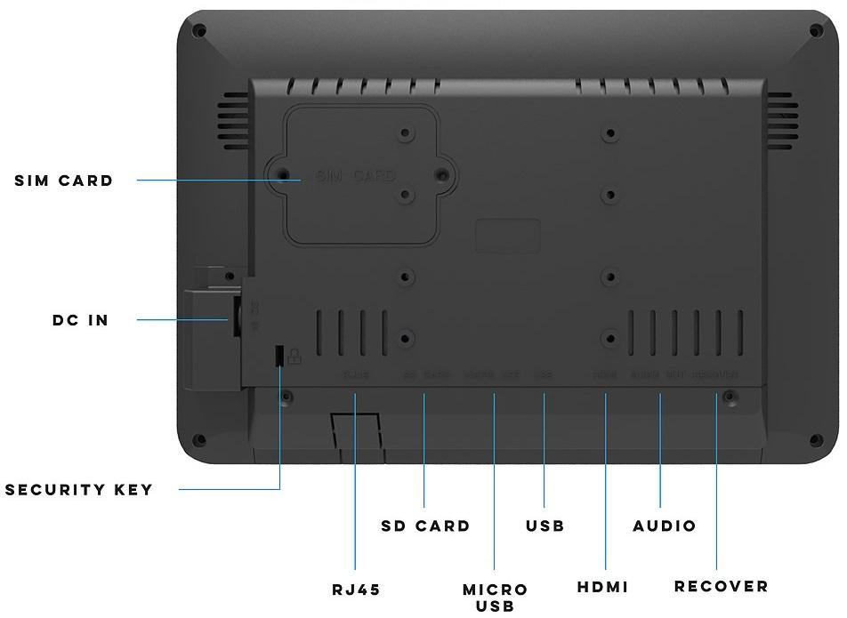 10 inch n series io ports