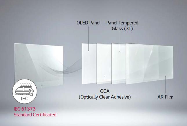 CDS OLED Durability
