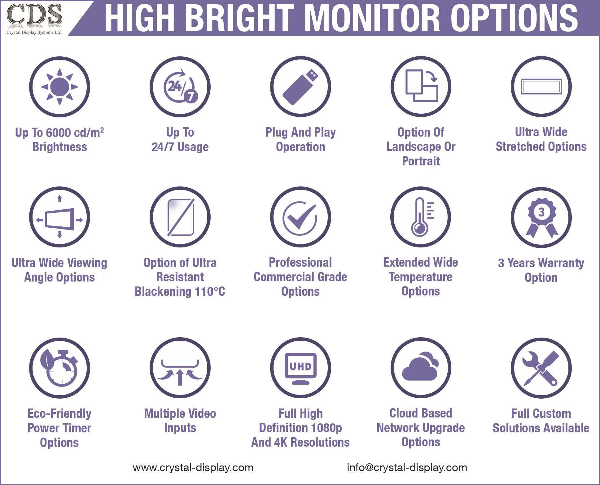 High Bright Monitor Icons Graphic