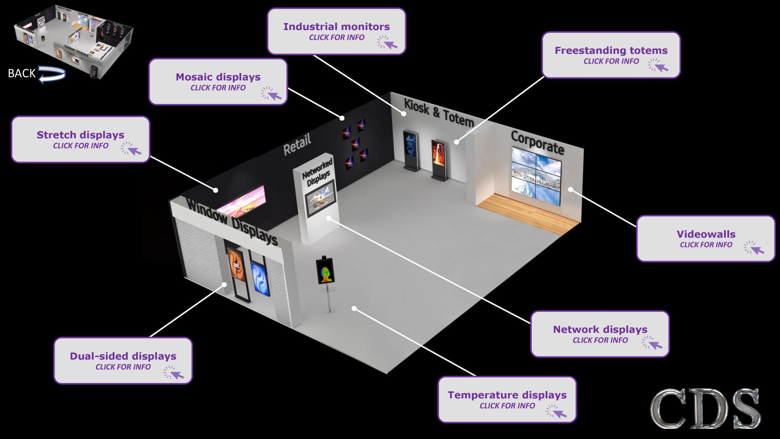 CDS retail virtual display
