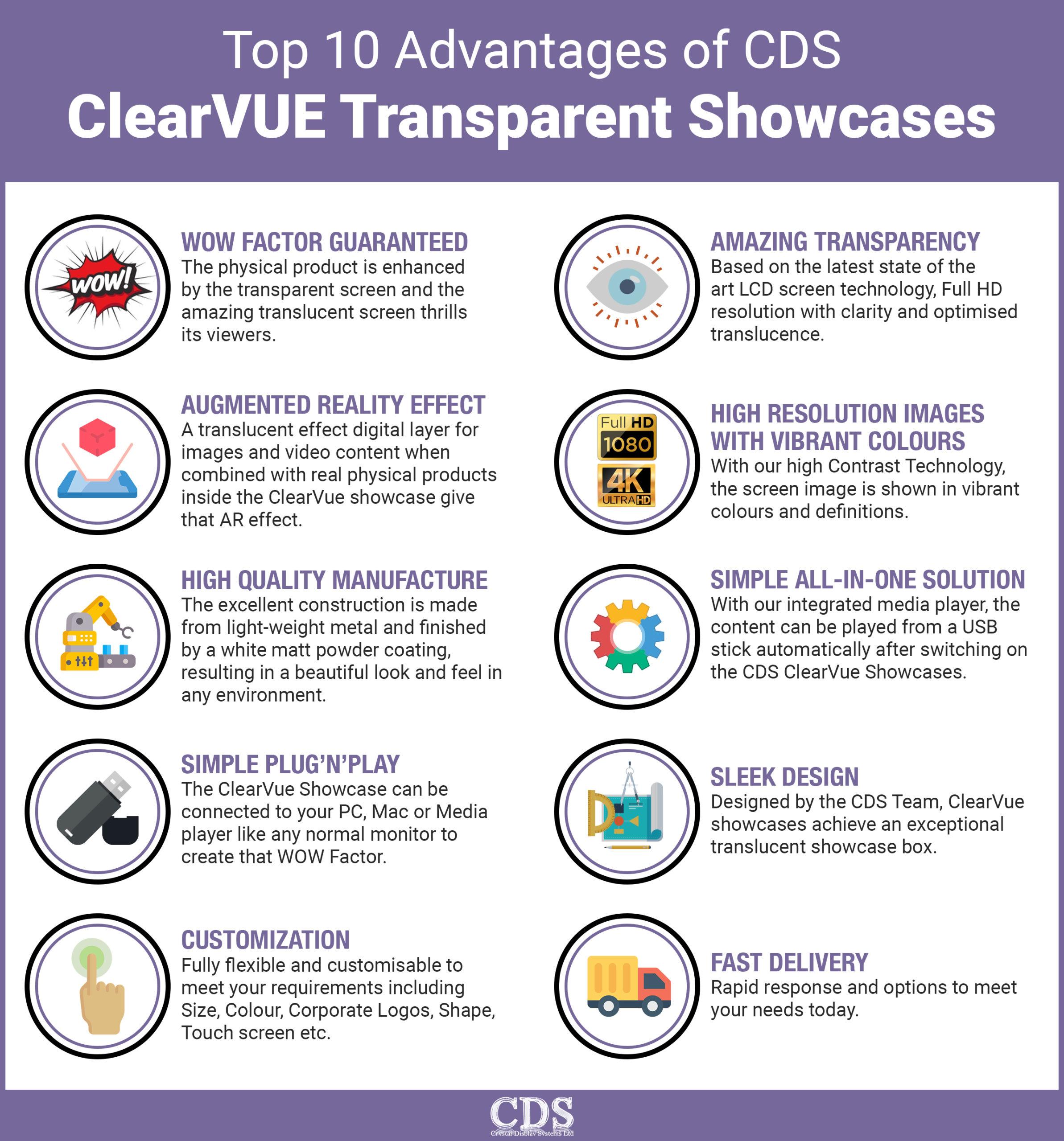 Top 10 advantages of CDS ClearVUE showcases