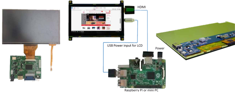 CDS LCD WITH HDMI RANGE