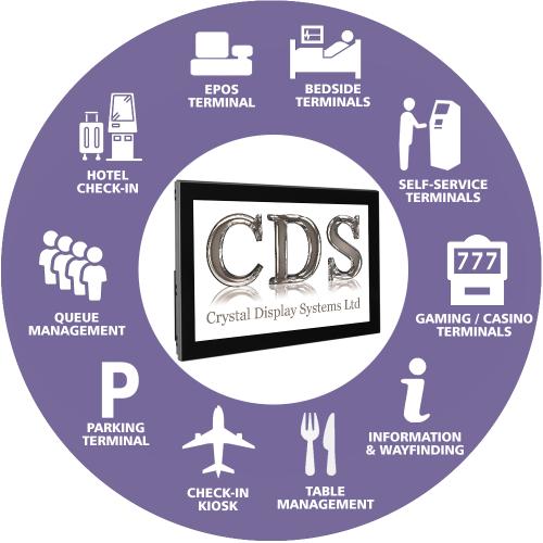 CDS panel pc graphic